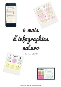 6 mois d'infographies naturo