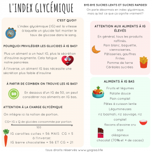 index glycémique et charge gylécemique