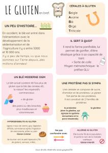 infographie gluten