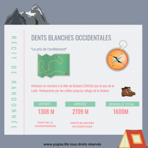 randonnée dents blanches occidentales